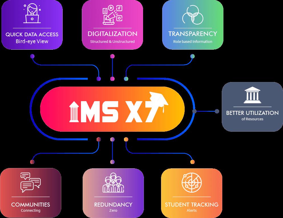 ims image